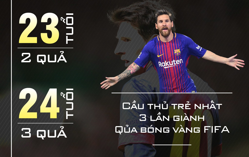 10 ky luc an tuong cua Leo Messi hinh anh 10