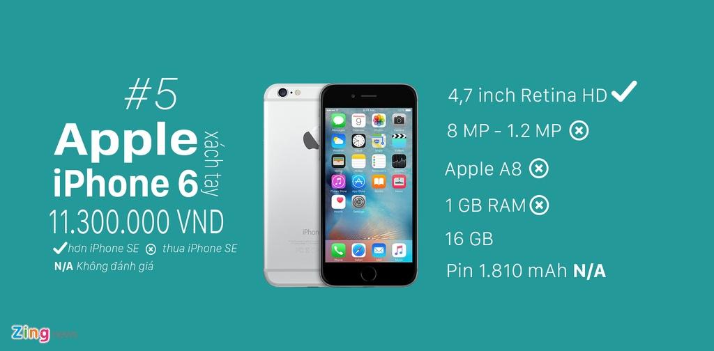 iPhone SE va 5 doi thu lon tai Viet Nam hinh anh 6