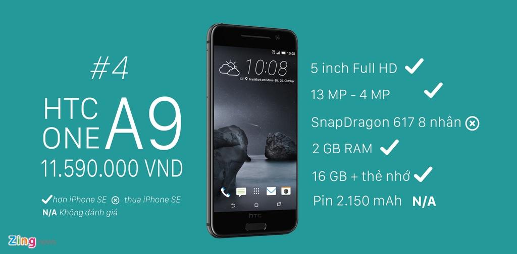 iPhone SE va 5 doi thu lon tai Viet Nam hinh anh 5