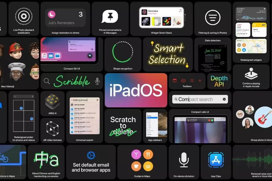 Nhung tinh nang iOS 14 hoc hoi tu Android anh 2