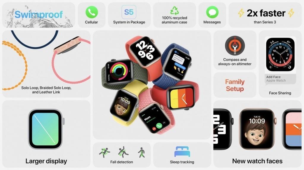 Tai sao Watch SE la chiec Apple Watch dang mua nhat anh 8