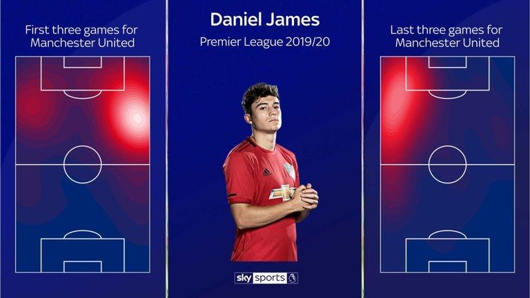 Daniel James - tia sang tren hang cong Man United hinh anh 3