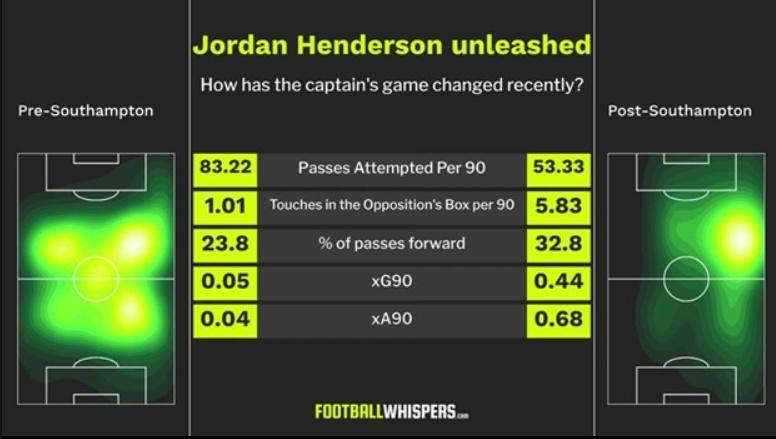 Ly do Henderson duoc tin dung du bi CDV Liverpool chi trich hinh anh 2