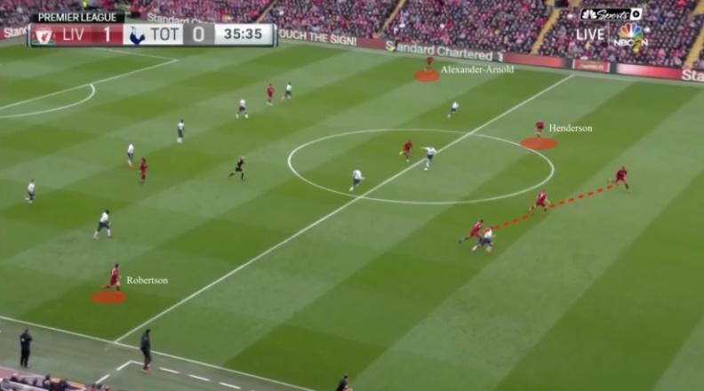 Ly do Henderson duoc tin dung du bi CDV Liverpool chi trich hinh anh 4