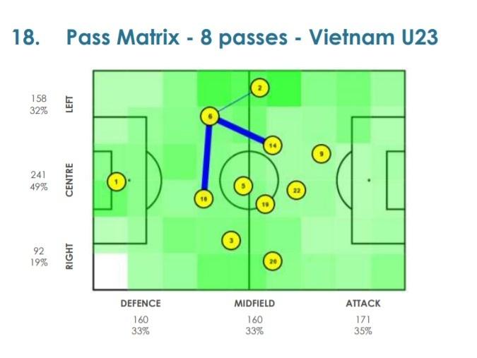 Co hoi nao cho Trieu Viet Hung o hang tien ve U23 Viet Nam hinh anh 2 Screenshot_84.jpg
