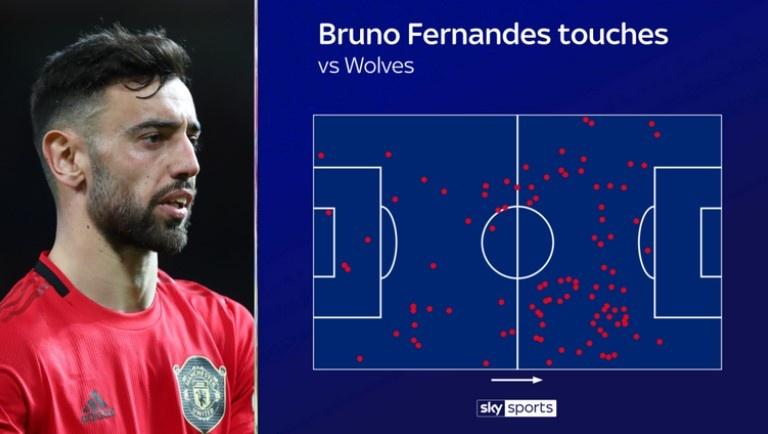 Lieu Bruno Fernandes co du suc vuc day Man United? hinh anh 4 Screenshot_19.jpg