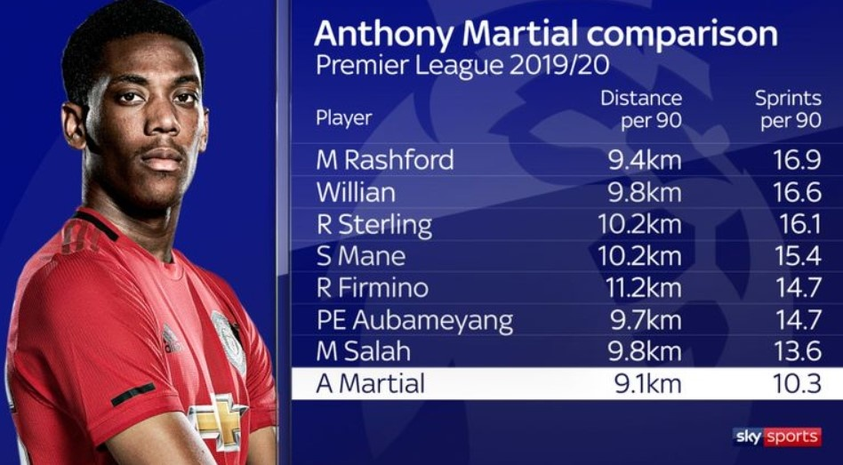 anthony martial anh 6