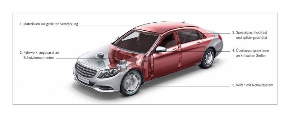 Xe chong dan Mercedes-Maybach S600 Guard gia nua trieu USD hinh anh 2