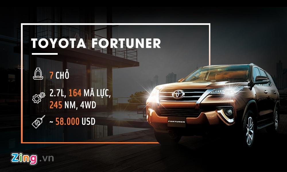 Toyota Fortuner 2017 tai VN gia ngang Lexus, Audi tai My hinh anh 1