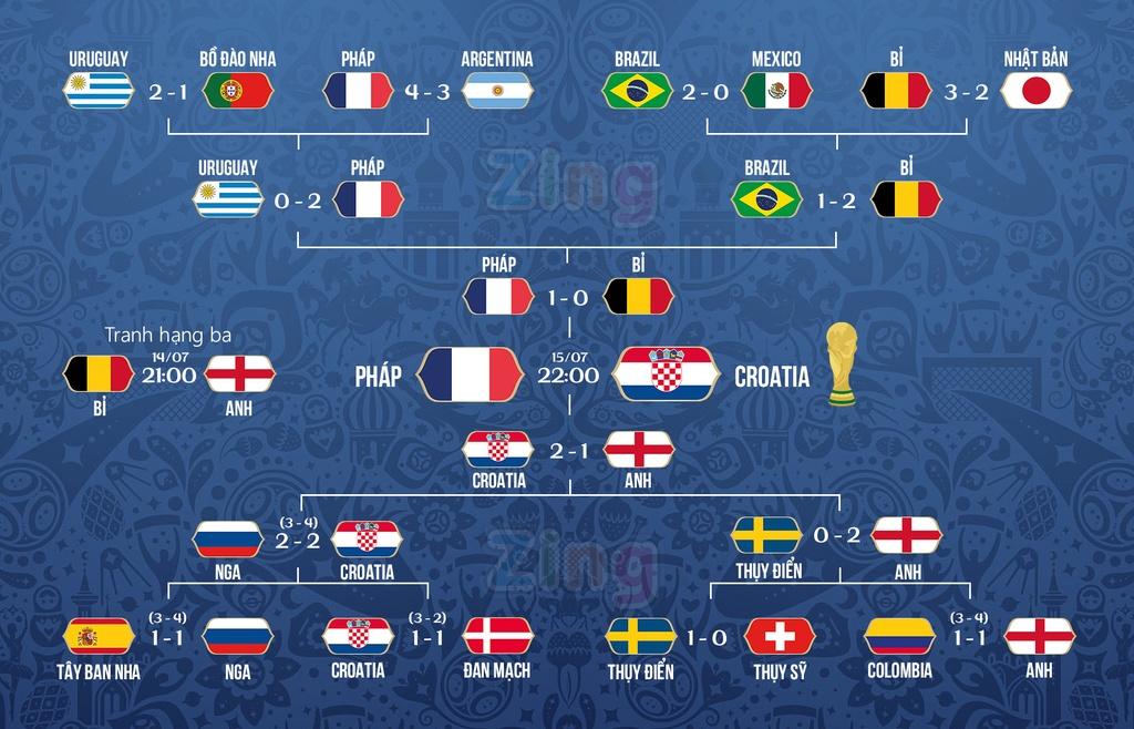 Luka Modric: Tiep tuc chien dau cho giac mo World Cup hinh anh 3