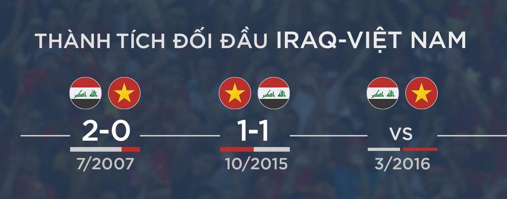 Nhan dinh Viet Nam vs Iraq anh 2