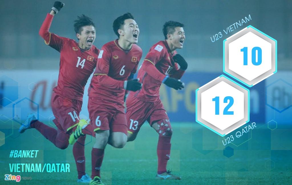 8 con so cho thay U23 Qatar khong qua vuot troi U23 Viet Nam hinh anh 3