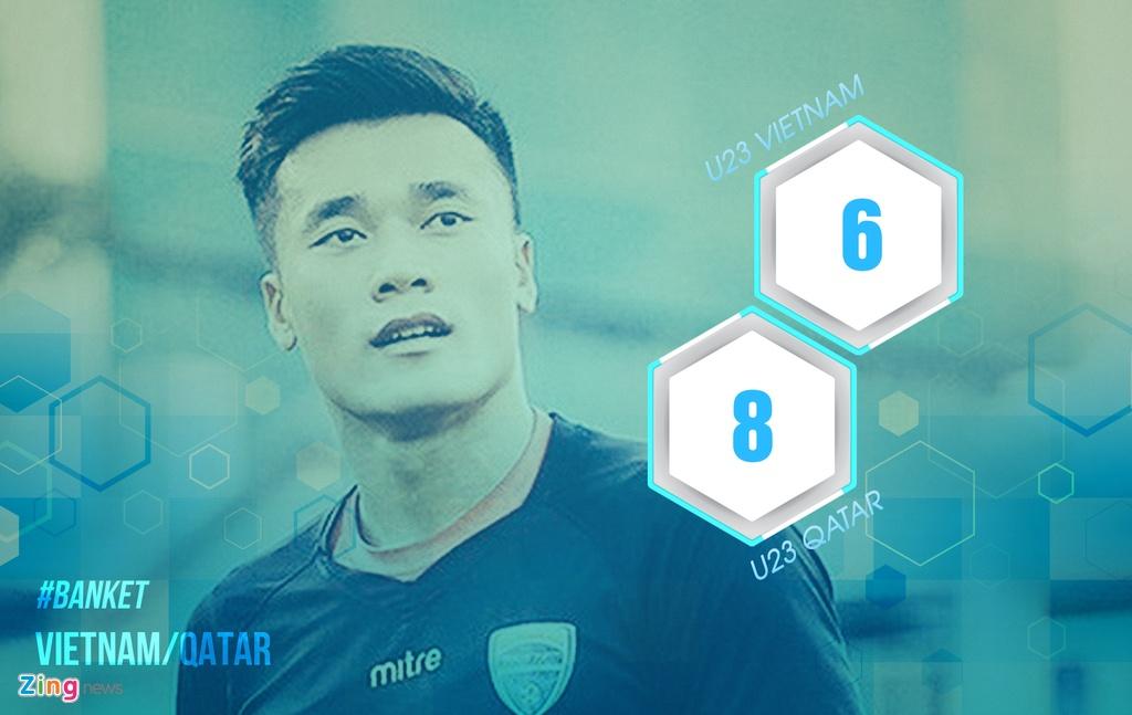 U23 VIet Nam vs U23 Qatar anh 2