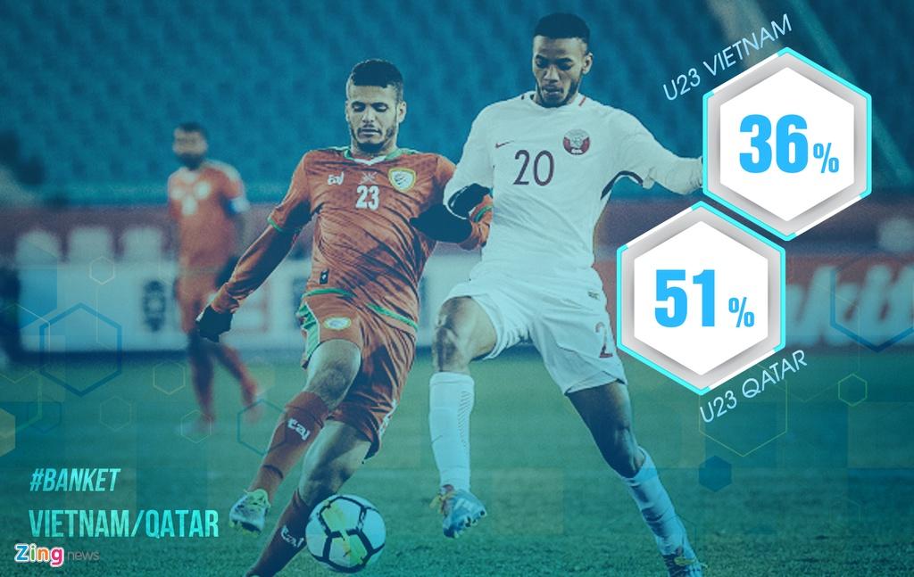 U23 VIet Nam vs U23 Qatar anh 4