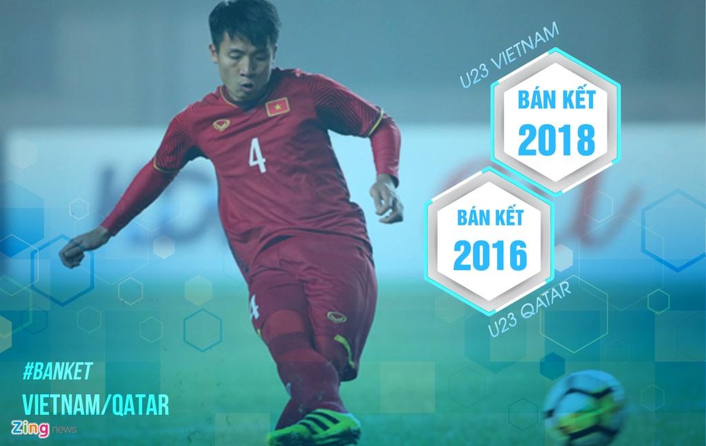 8 con so cho thay U23 Qatar khong qua vuot troi U23 Viet Nam hinh anh 8