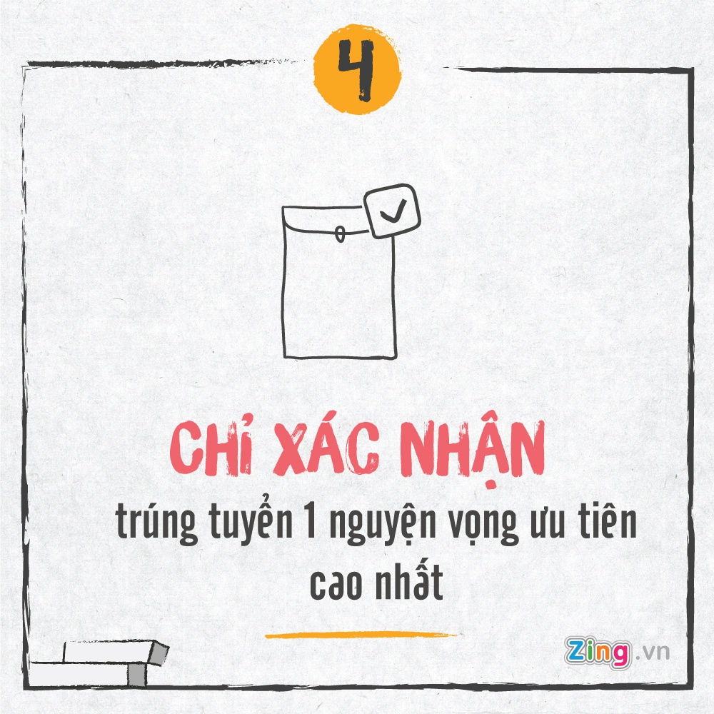 Tuyen sinh 2017: Bo diem san va nhung diem moi hinh anh 4