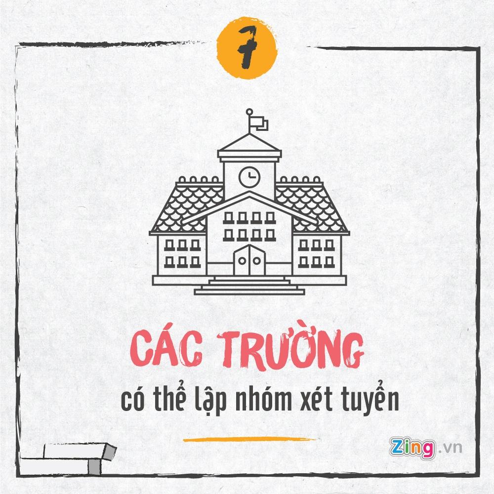 Tuyen sinh 2017: Bo diem san va nhung diem moi hinh anh 7