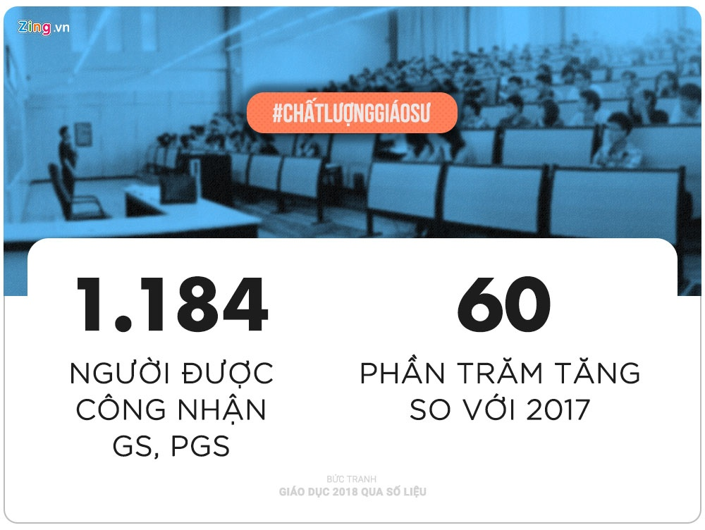 giao duc 2018 anh 4