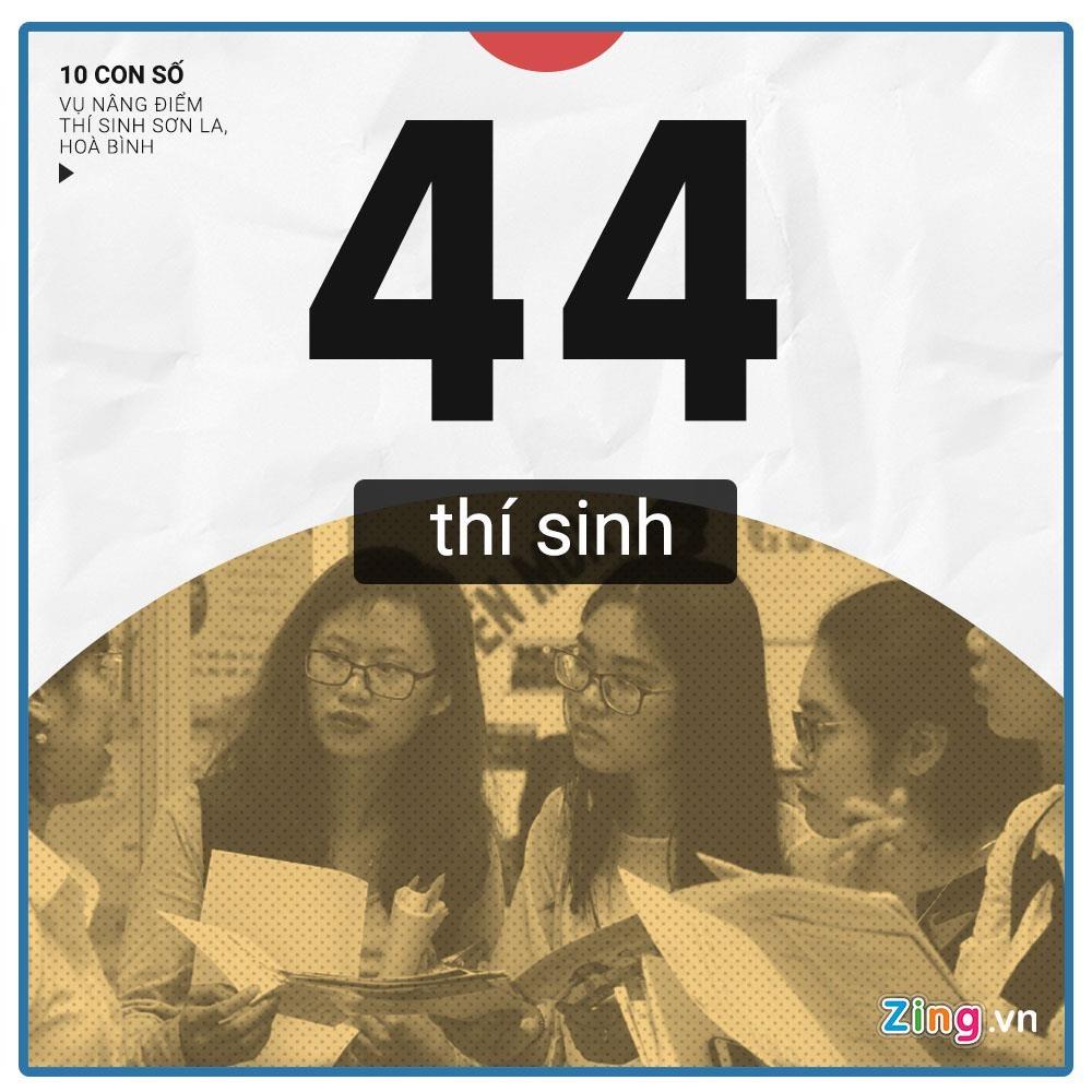 10 con so chu y vu 108 thi sinh Hoa Binh, Son La duoc nang diem thi hinh anh 3