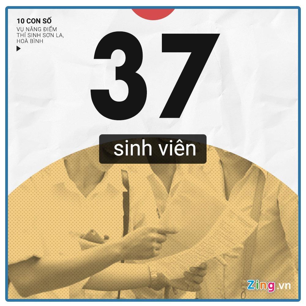 10 con so chu y vu 108 thi sinh Hoa Binh, Son La duoc nang diem thi hinh anh 9