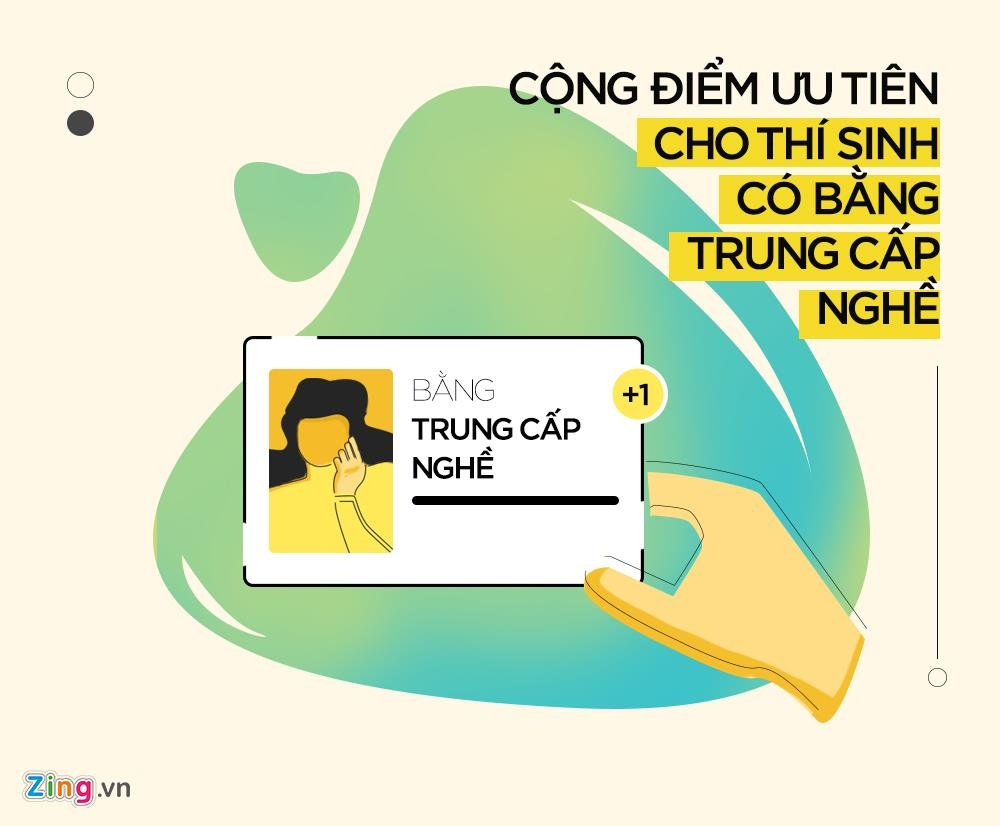 9 diem moi can luu y trong ky thi THPT quoc gia 2019 hinh anh 8