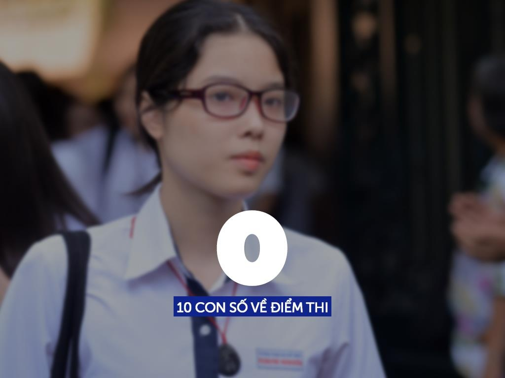 10 con so an tuong ve diem thi THPT quoc gia 2019 hinh anh 4