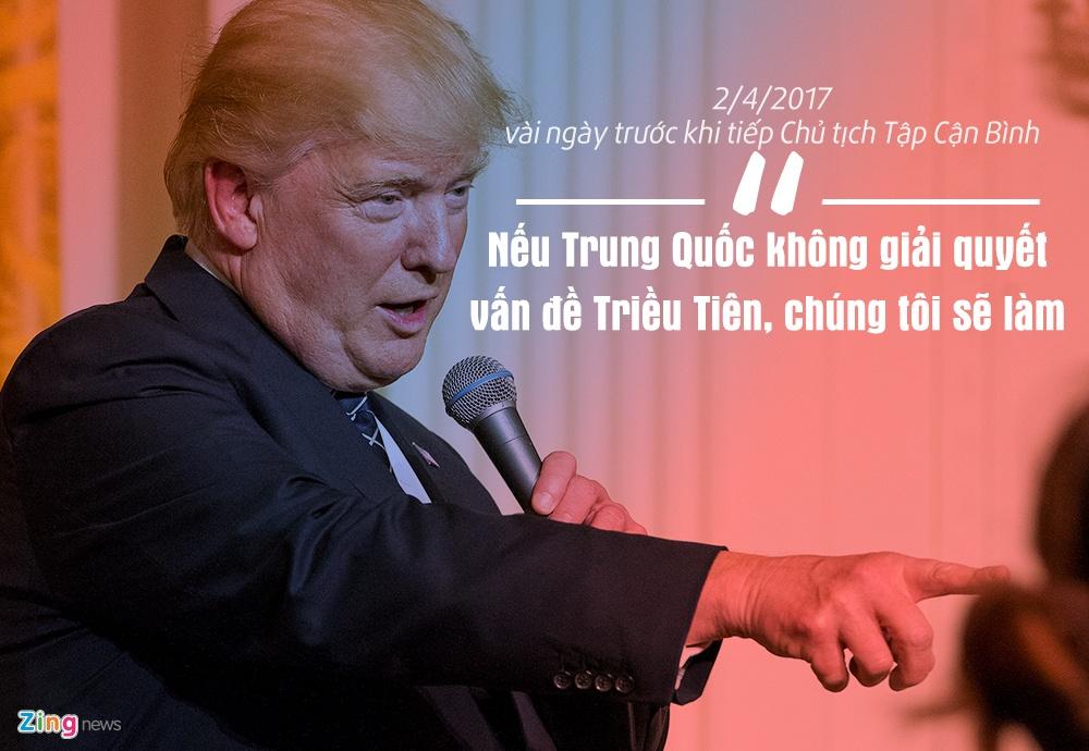 12 phat ngon an tuong tu 100 ngay nhiem ky Tong thong Trump hinh anh 6