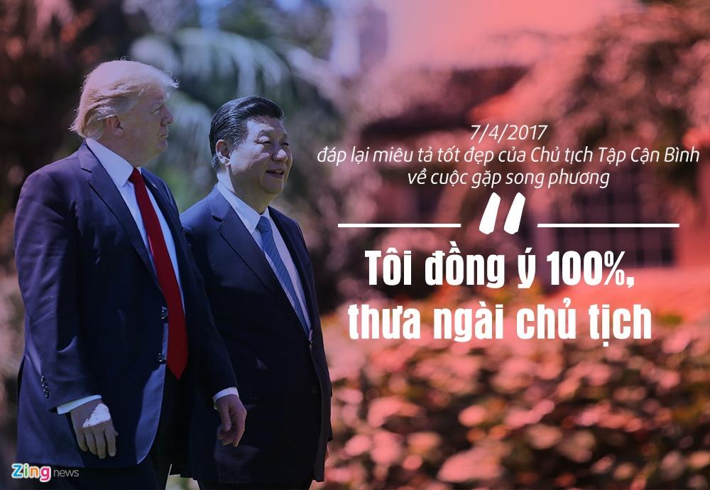 12 phat ngon an tuong tu 100 ngay nhiem ky Tong thong Trump hinh anh 8