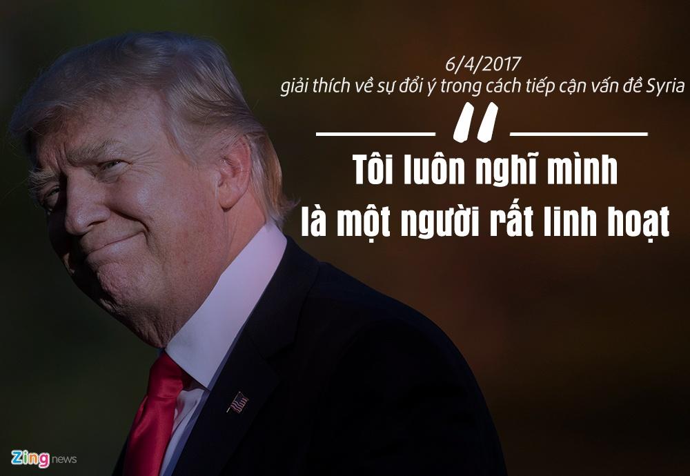 12 phat ngon an tuong tu 100 ngay nhiem ky Tong thong Trump hinh anh 11