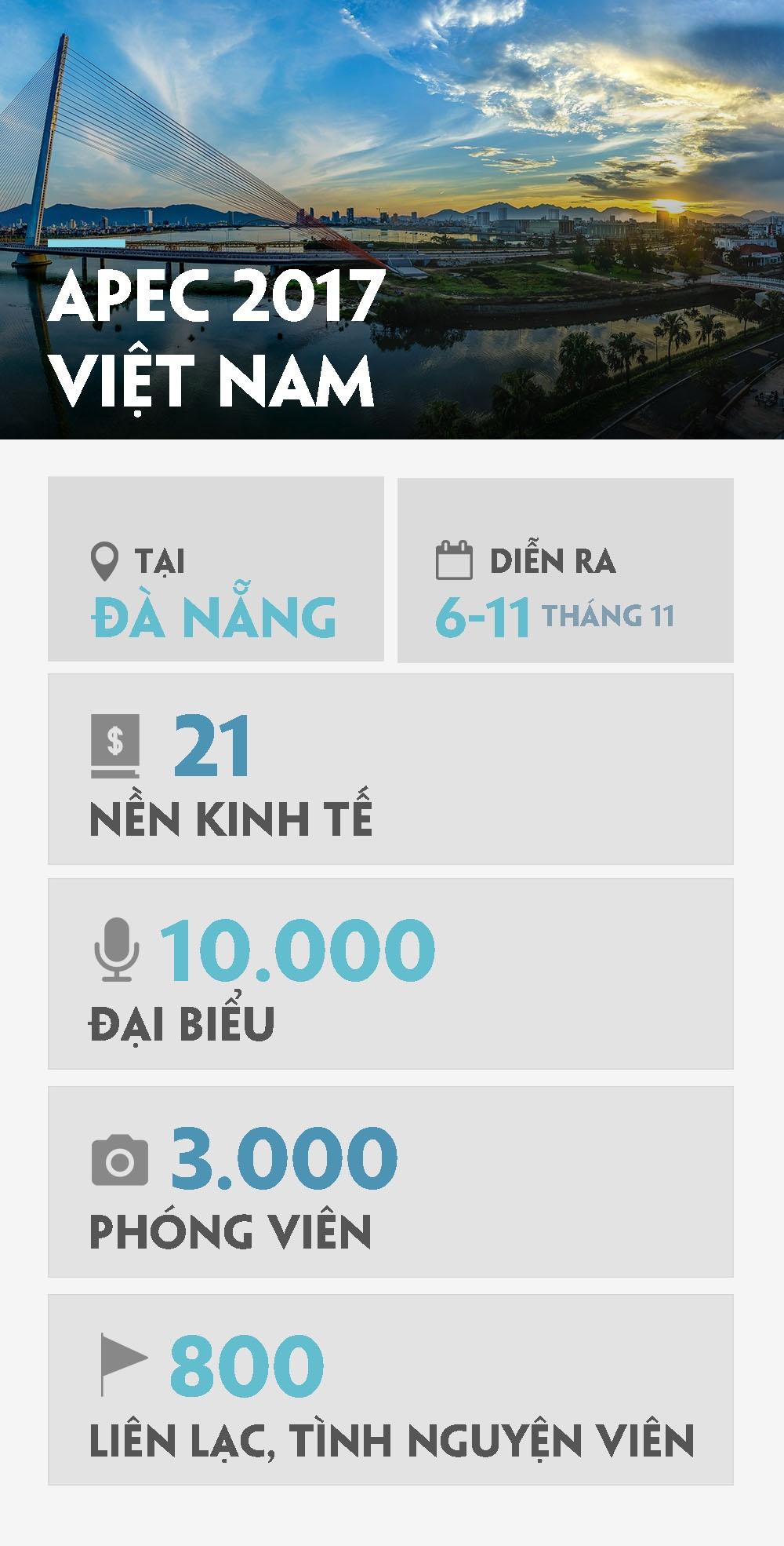 Chuyen gia Vo Tri Thanh: Viet Nam giup giu cai 'chat' APEC hinh anh 2
