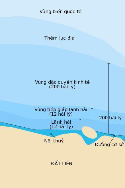 TQ khong the xam pham quyen loi hop phap cua Viet Nam o Bien Dong hinh anh 1