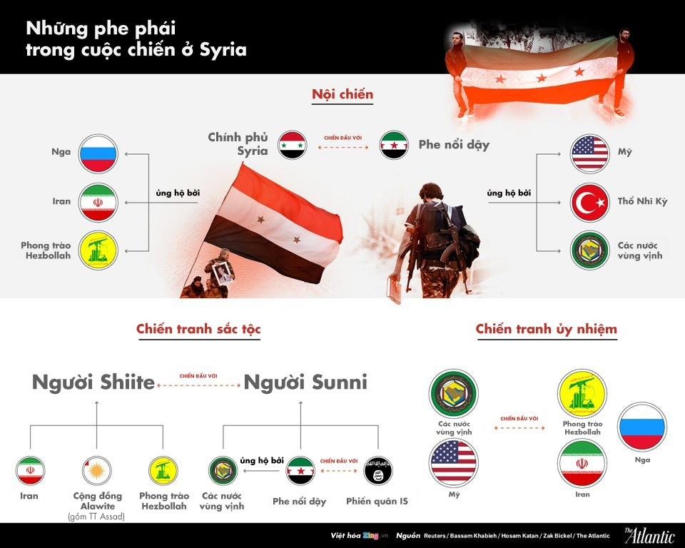 Moi to vo noi chien Syria tu loi ke am sat dai su Nga hinh anh 1
