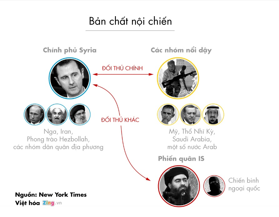 Moi to vo noi chien Syria tu loi ke am sat dai su Nga hinh anh 3