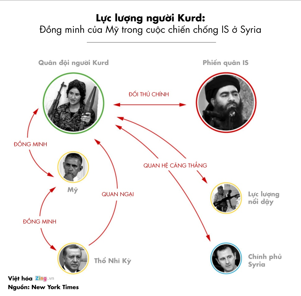 Moi to vo noi chien Syria tu loi ke am sat dai su Nga hinh anh 5