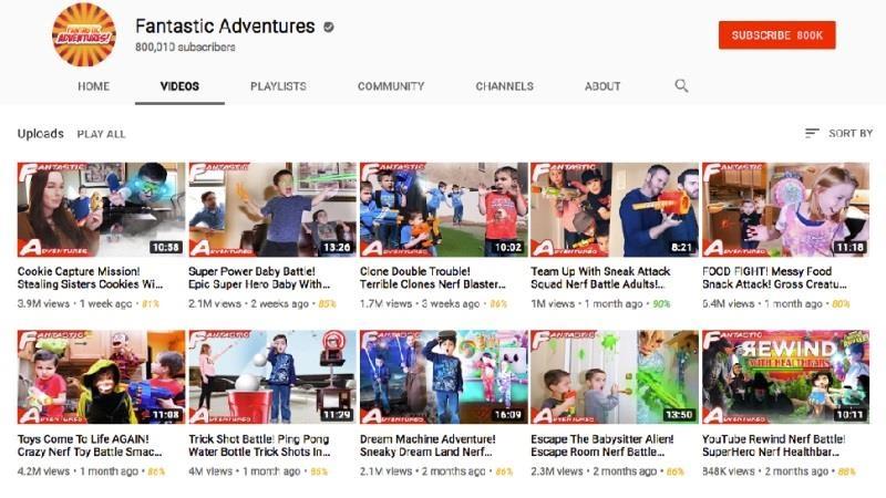 """Mỗi video trên kênh """"Fantastic Adventures"""" thu hút hàng triệu lượt xem nhưng không ai biết rằng những ngôi sao nhí đã chịu sự ngược đãi khủng khiếp. Ảnh: Gizmodo."""