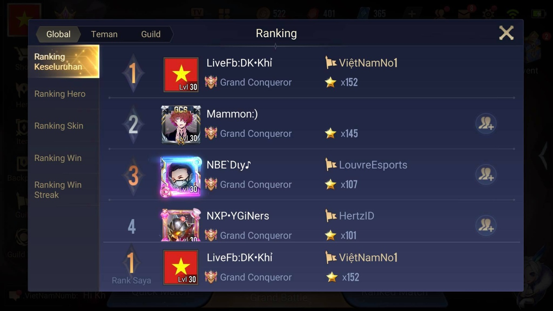 Sau khi leo đến top 1, DK Khỉ còn đổi cả avatar hình quốc kỳ. Ảnh chụp màn hình.