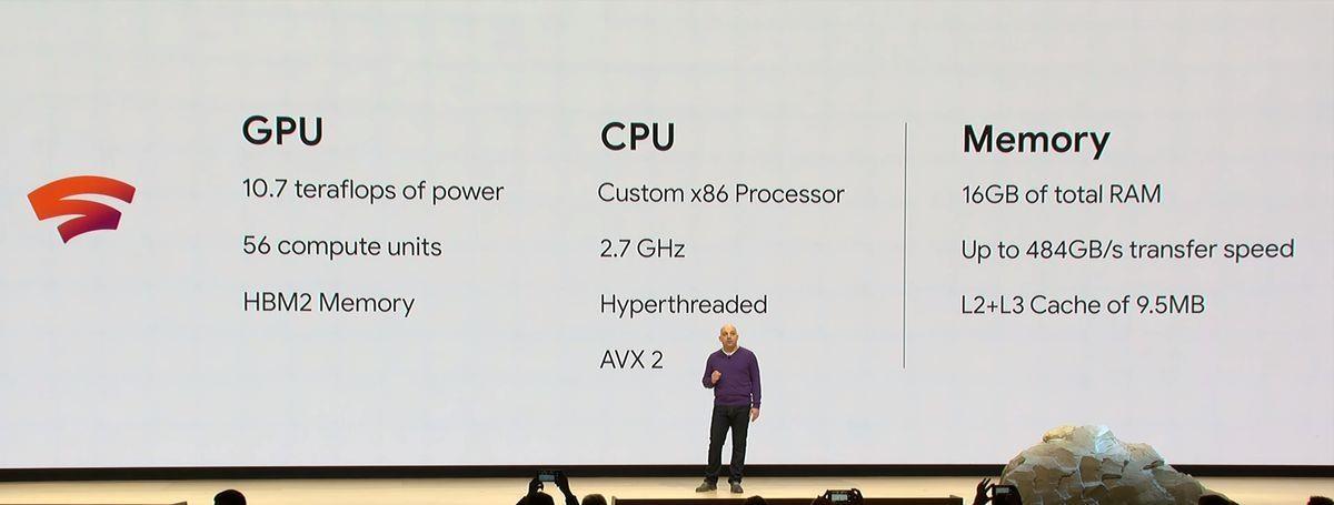 Game sẽ được xử lý trên những máy tính mạnh mẽ của Google, thiết bị chỉ đóng vai trò nhận hình ảnh và truyền tín hiệu điều khiển.