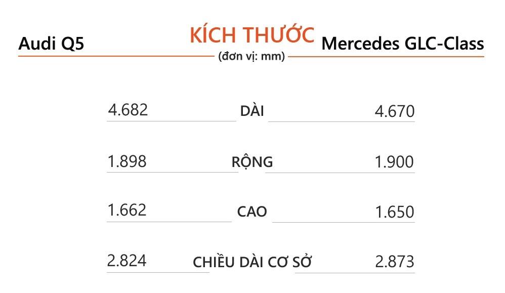 Audi Q5 2021 canh tranh Mercedes GLC anh 6