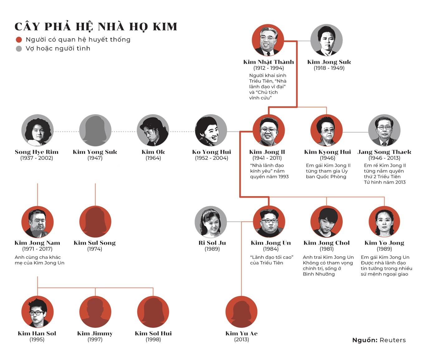 Kim Jong Un - tu tuong 4 sao toi nam van menh cua Trieu Tien hinh anh 7