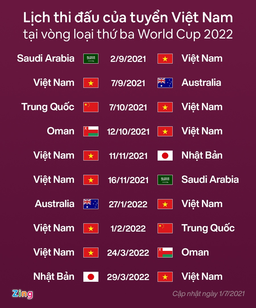 Boc tham vong loai World Cup anh 2