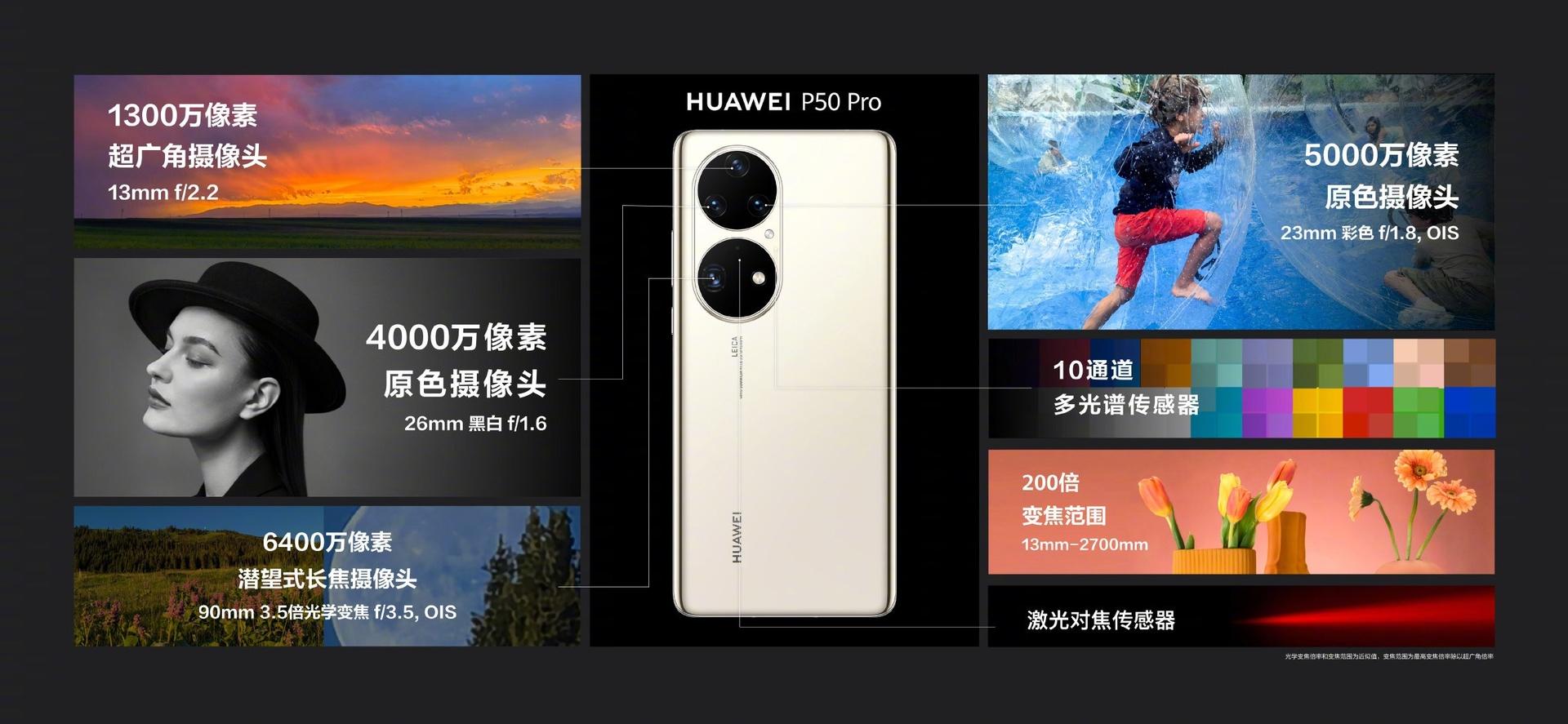 Huawei P50 series anh 2