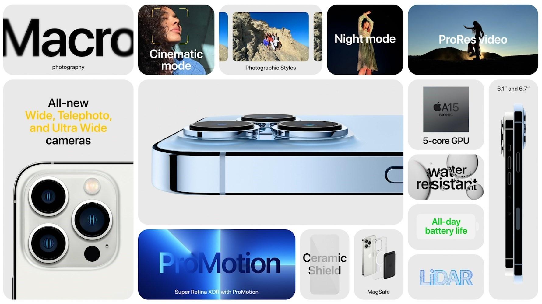 Apple ra mat iPhone 13 Pro Max anh 11