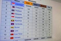 So lieu huy chuong SEA Games tren Wikipedia bi doi, VN xuong bet bang hinh anh