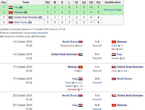 Nu cuoi U19 Viet Nam khi gianh ve tu ket giai chau A hinh anh 12