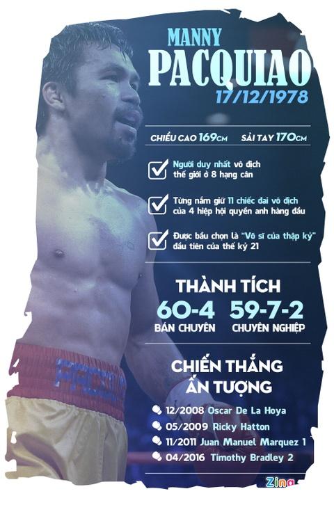 Manny Pacquiao: Xin hay goi anh bang hai tu 'huyen thoai' hinh anh 8