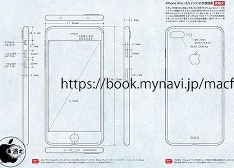 Ro ri ban ve iPhone 7 Pro voi camera kep, sac khong day hinh anh