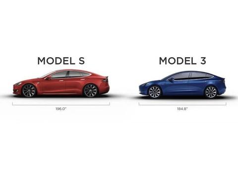 Dat Model 3, nguoi dung bi Tesla ga mua Model S hinh anh