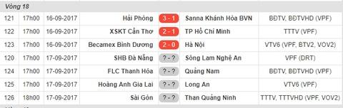 Vua ve nuoc, Doan Van Hau phai ra san 'cay ai' o V.League hinh anh 9