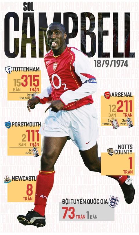 Sol Campbell: Tu Judas den nguoi khong lo cua Arsenal hinh anh 1