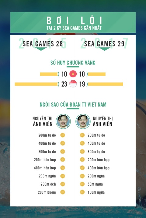 'Vuot Thai Lan o SEA Games la dieu ky dieu' hinh anh 3